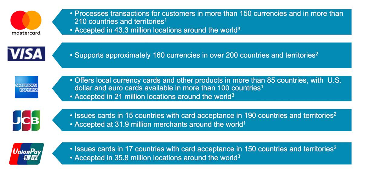 The Value in Payments   Insights   HSBC